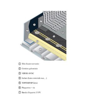 Membrane d'étanchéité
